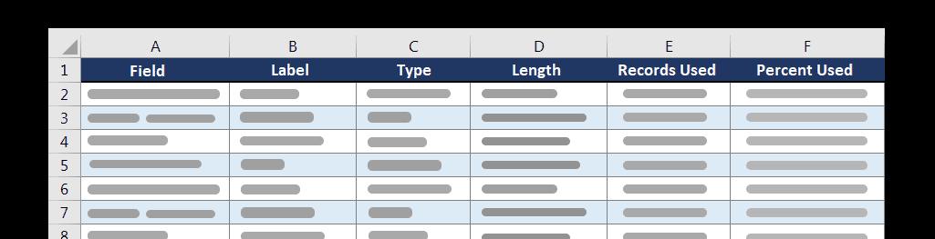 Find data in Salesforce